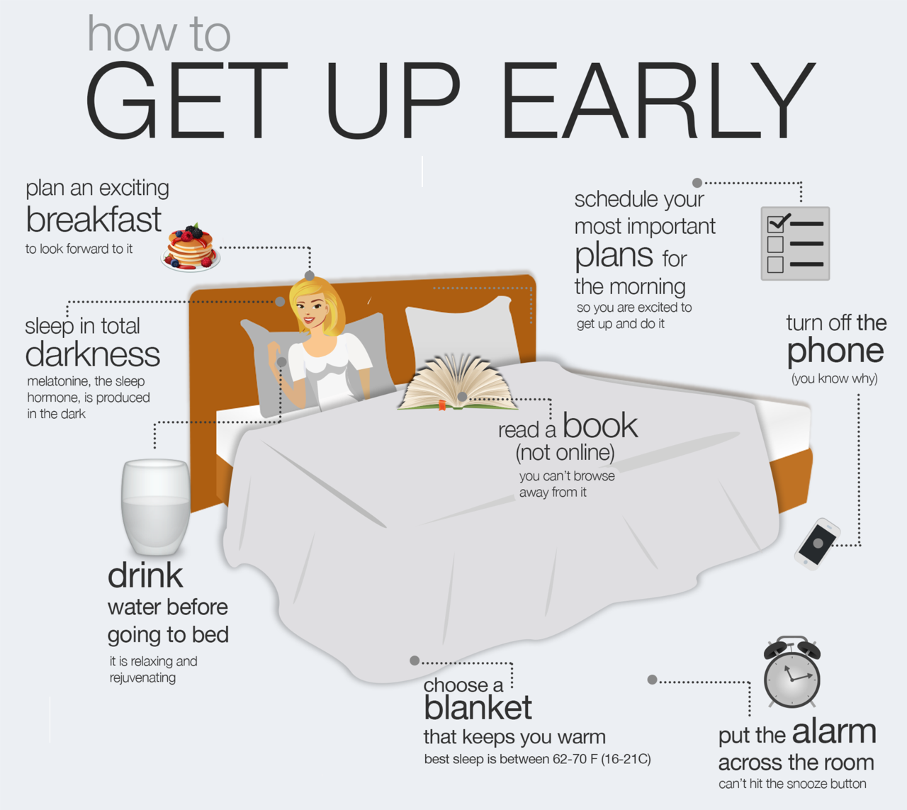 Tips For A Good Morning And A Great Work Day Tips And Updates