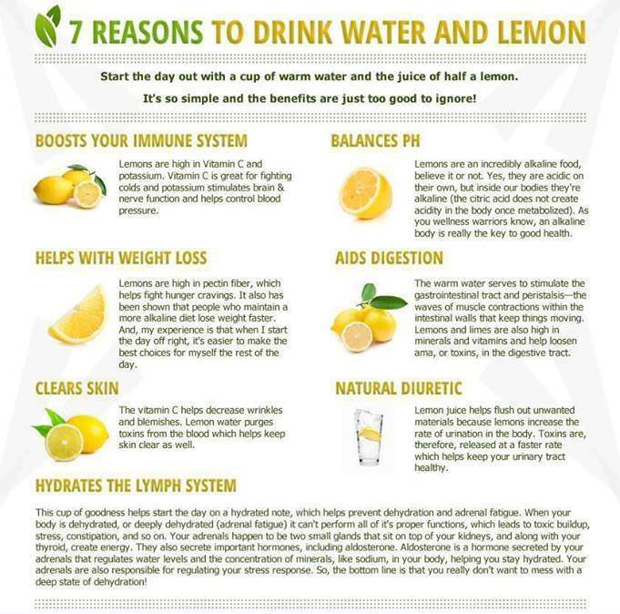health benefits of water and lemon