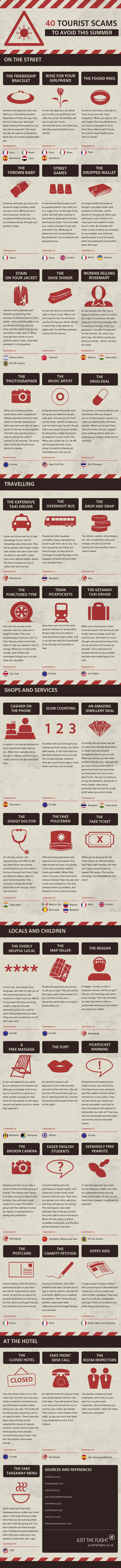 Tourist scams