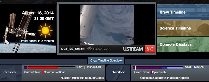 ISS cam