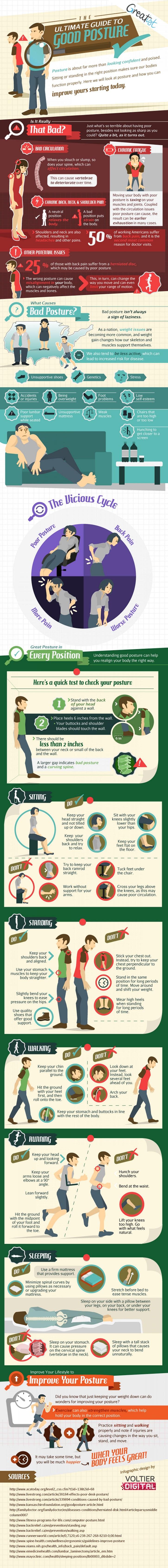 posture infographic