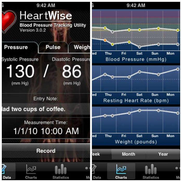 Heartwise App