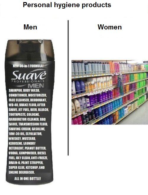 Difference Between Men and Women...