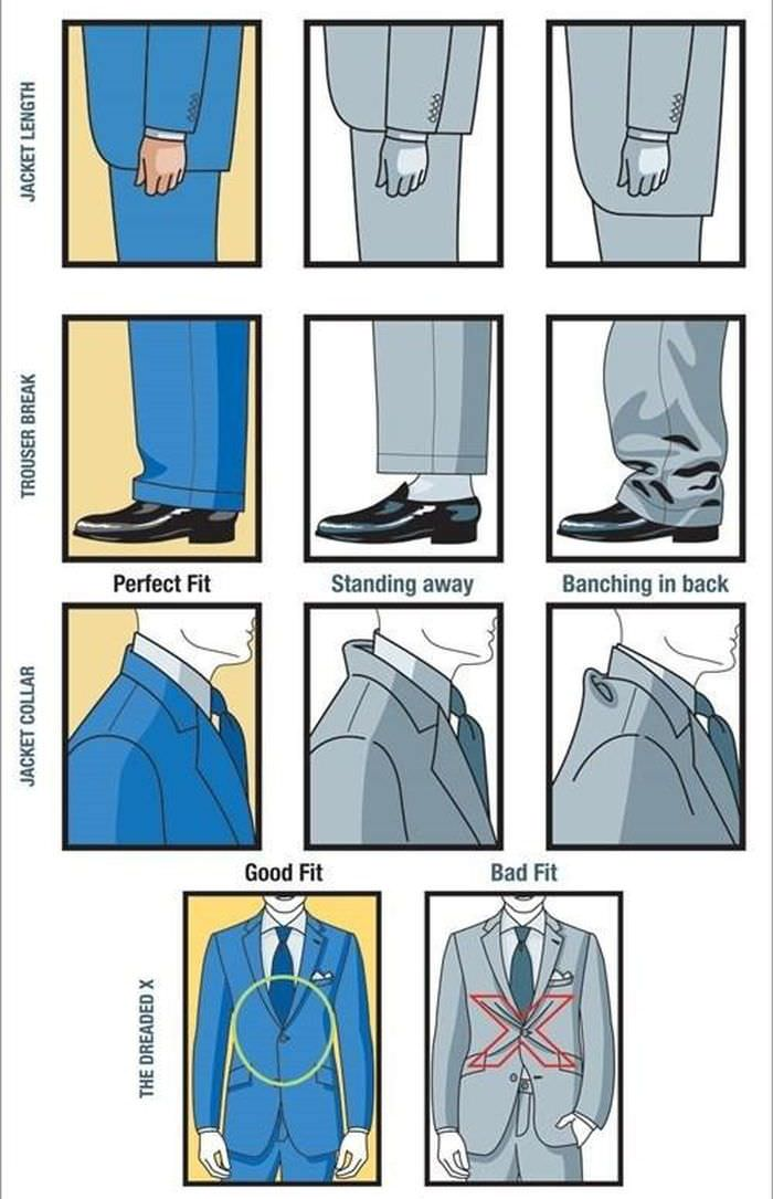 fit guide for suits