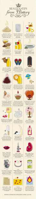 beauty tips from history