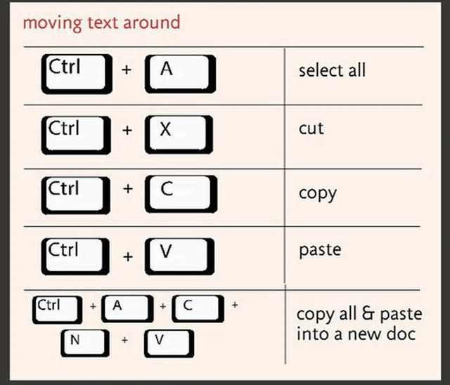 The Keyboard Shortcuts that'll Make Life Easier! | Computers ...