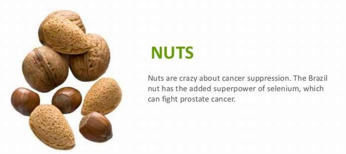 anti cancer food