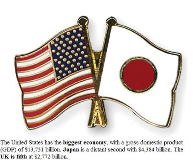 international facts