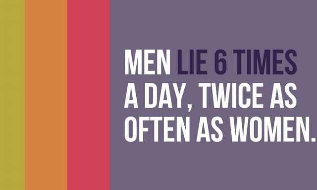 facts about women