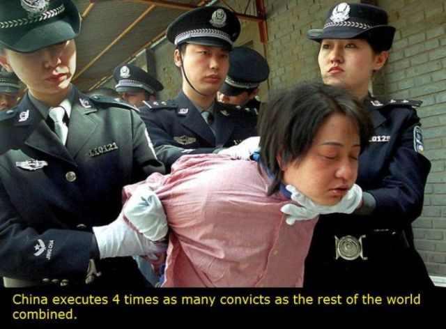 china facts