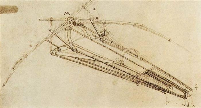 Da Vinci's Inventions