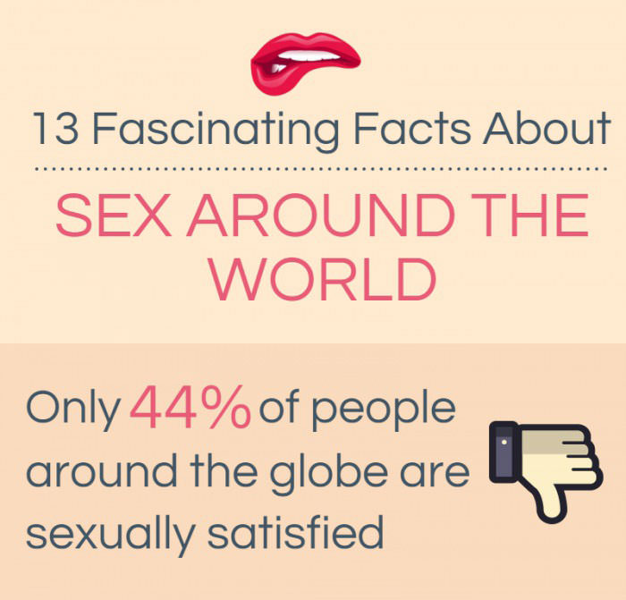 facts about intercourse
