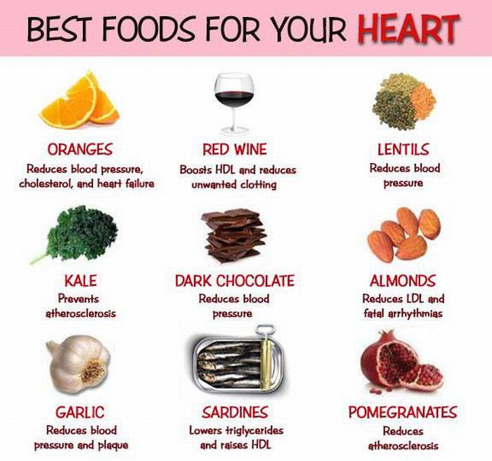 a heart healthy diet But you can lower your risk—and eating a heart-healthy diet is a good place to  start load up on these five foods today and your ticker will thank.