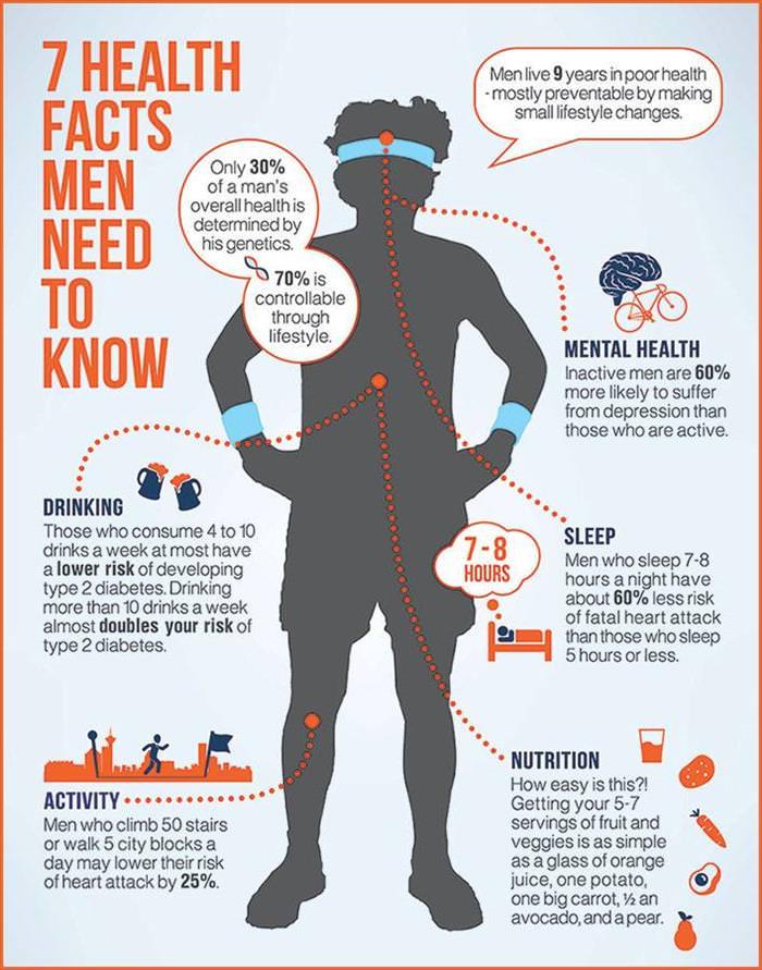 health tips