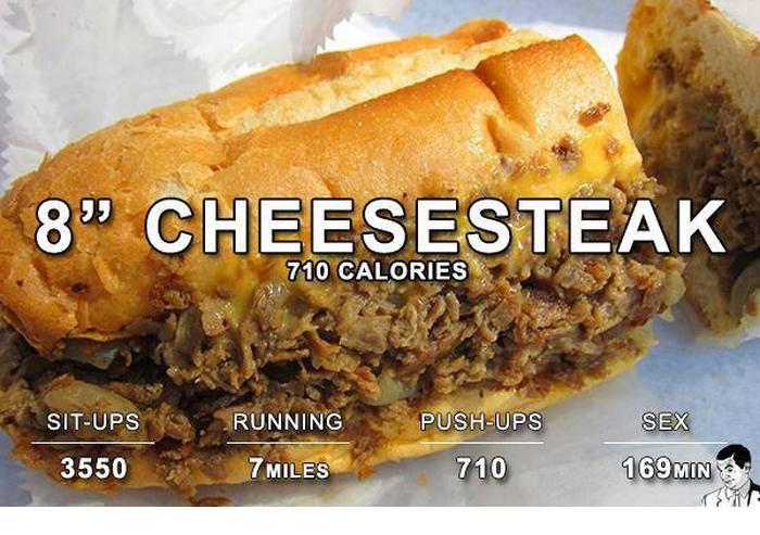 temp calories