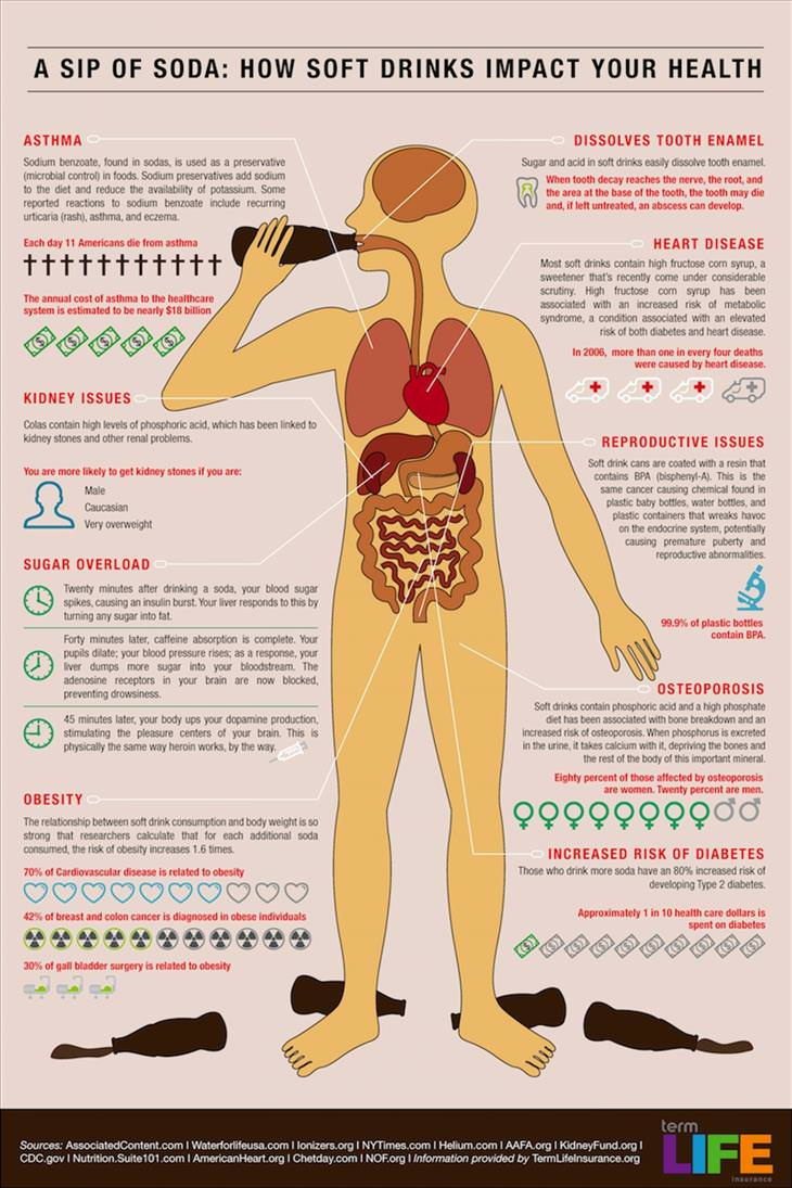 soda-health-effects