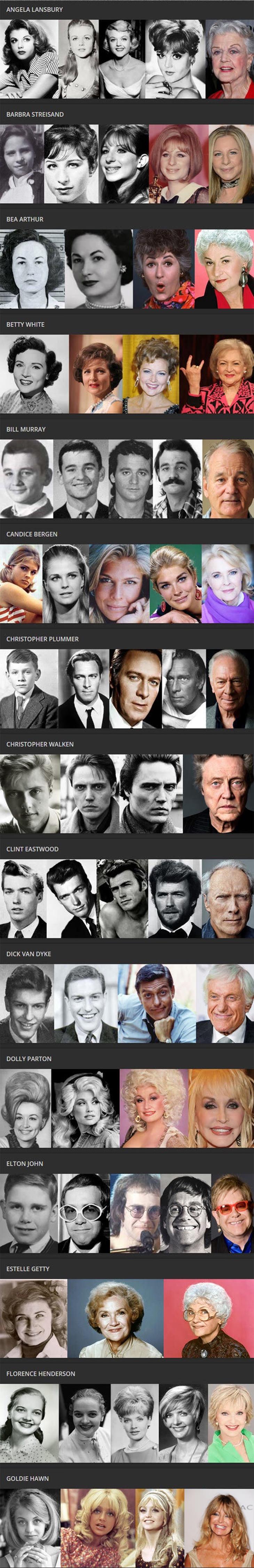 celebrities aging