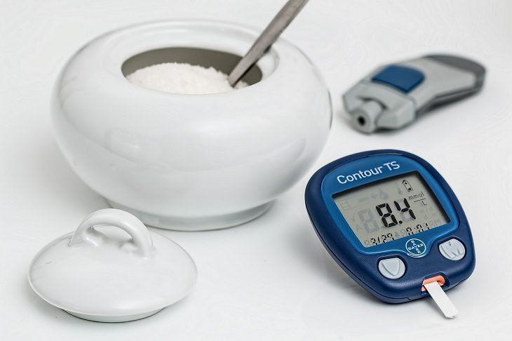 Diabetes-Blood-Sugar Levels-Increase-Disease