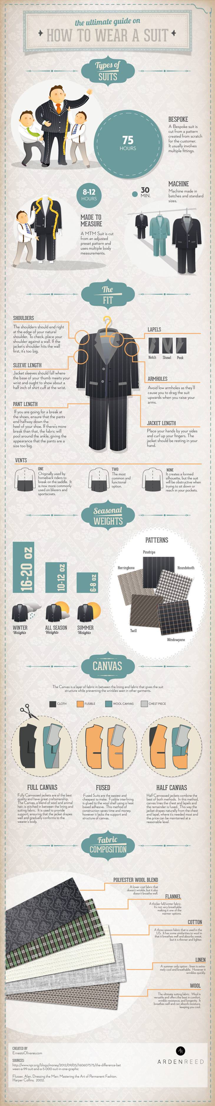 wearing a suit infographic