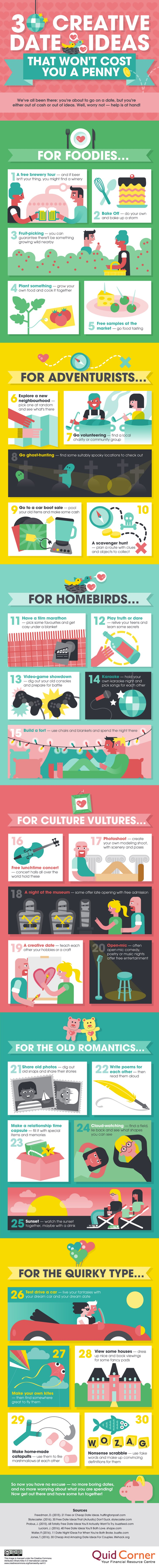 infographic, dating, fun, ideas, free