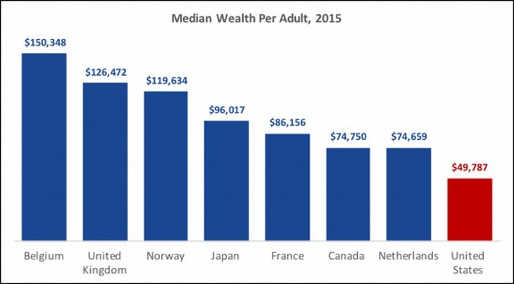 wealth, richest, rich list, 2017
