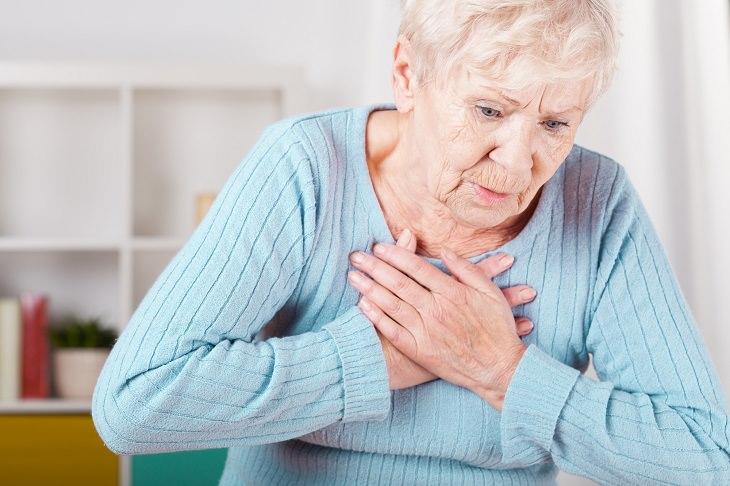 Сердечная недостаточность у женщин проявляется острее и сильнее, чем у мужчин