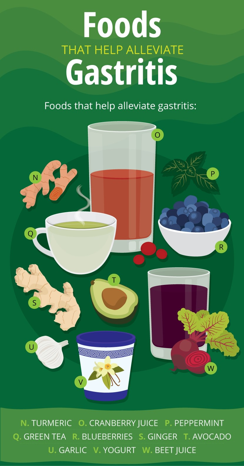 Foods To Avoid If You Have Gastritis And Ulcers Problem