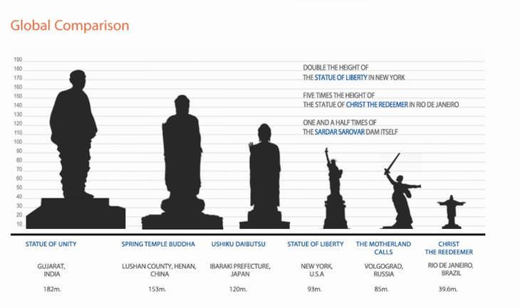 worlds-largest-statue