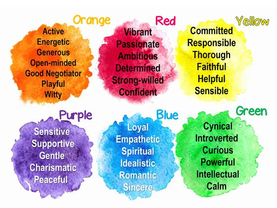 What Your Favorite Color Say About You Riddles Quizzes