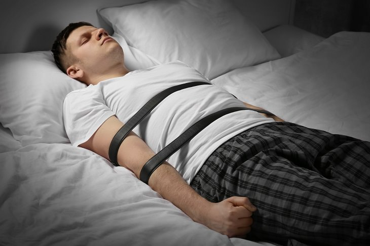 sleep paralysis in adolescents In sleep paralysis, which may often occur toward the morning, the persistence of rem sleep into wakefulness results in the characteristic symptoms there may be vivid hallucinations, an inability to move or speak, and emotions such as fear.