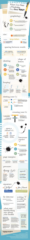 infographic hand writing