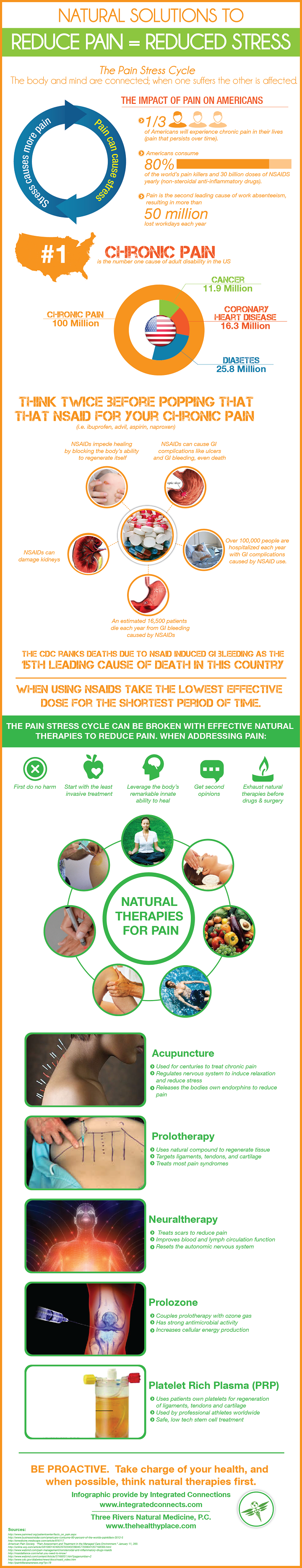 natural solutions for chronic pain infographic