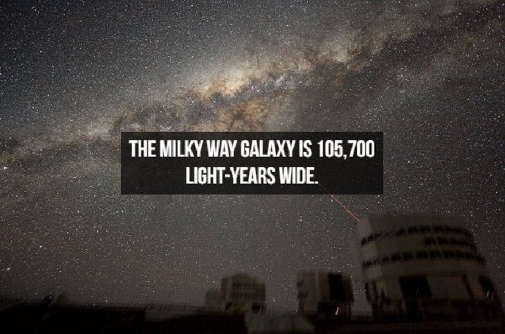 Incredible and interesting facts discovered about space, the universe and galaxies within, size of the milky way in light years