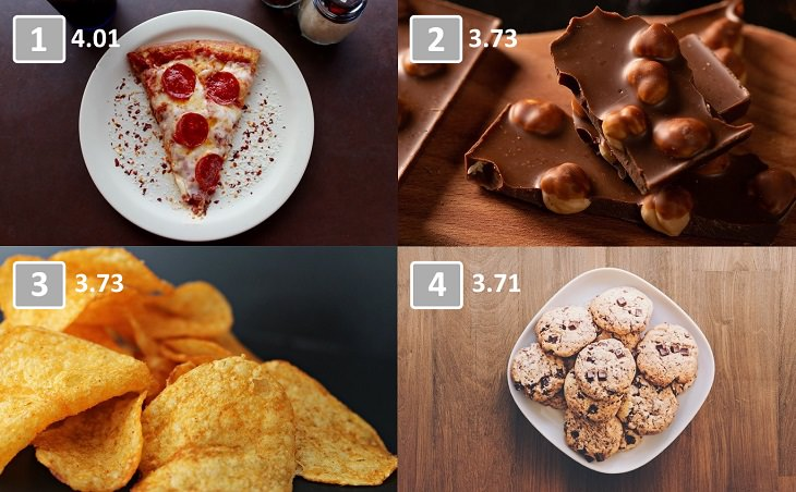 most and least addictive foods 10 of the Most Addictive Foods