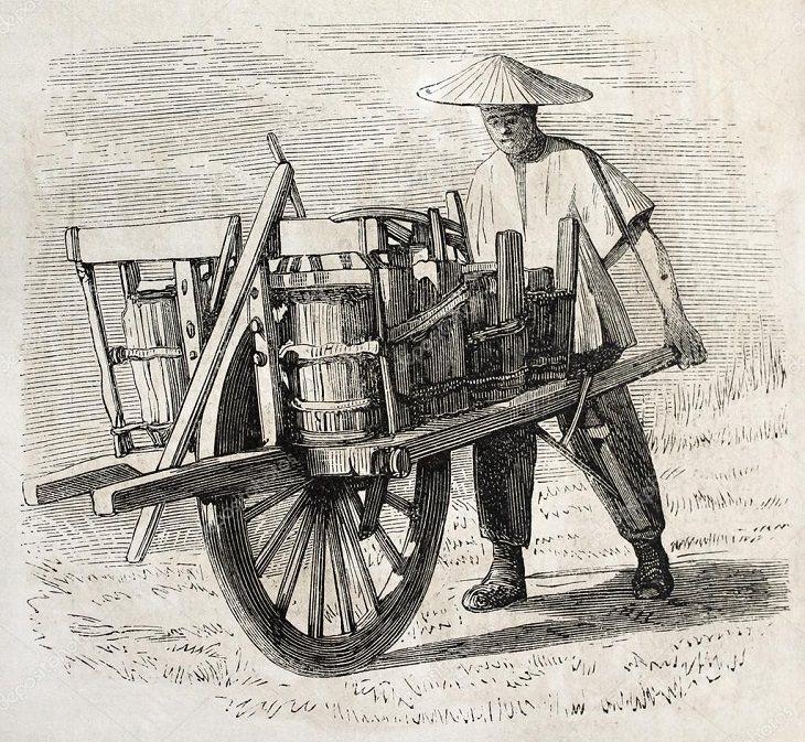 The Wheelbarrow, Inventions from China's Han Dynasty