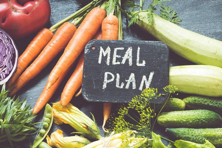 weekly meal plan, coronavirus