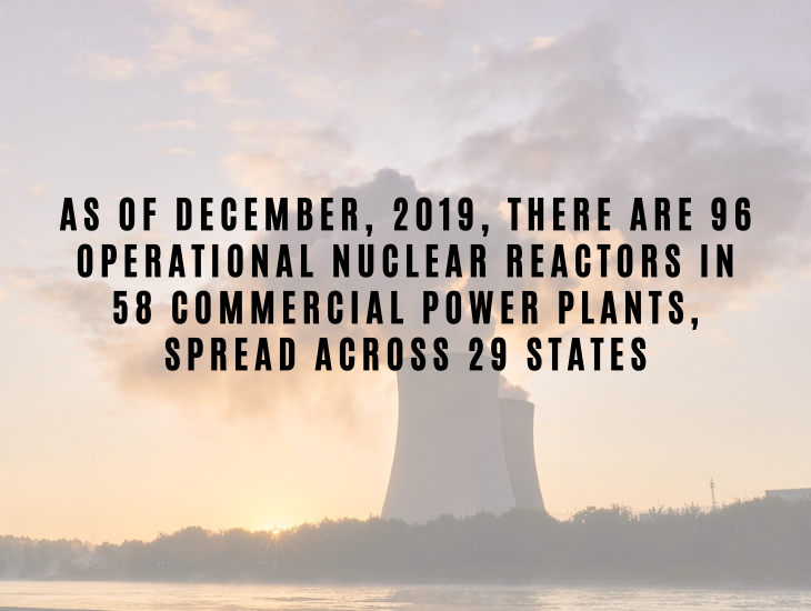 Interesting Facts About Nuclear Energy and Power As of December, 2019, there are 96 operational nuclear reactors in 58 commercial power plants, spread across 29 states.