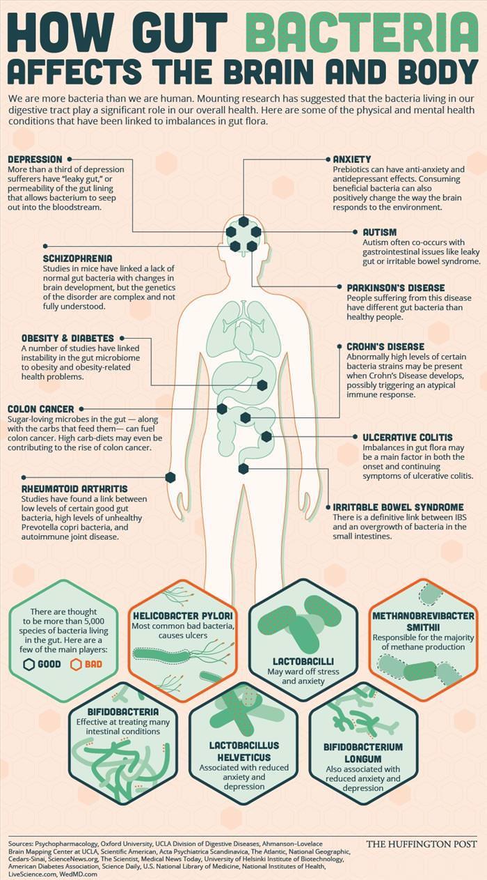 This Week in Health Tips