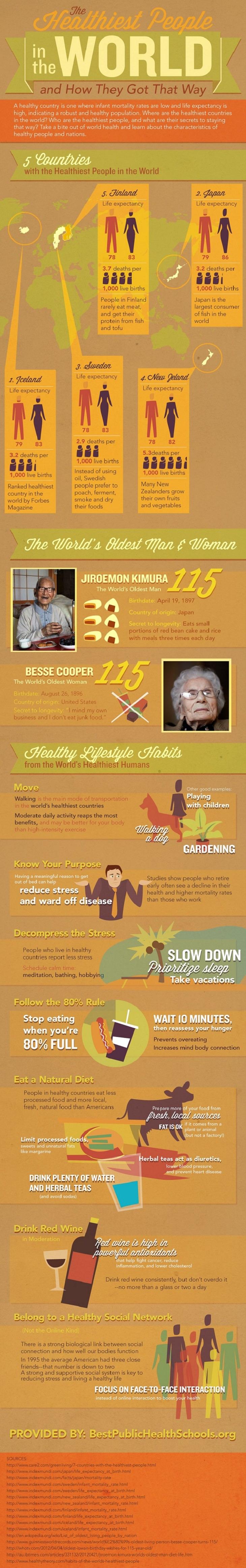 Secrets - Old Age