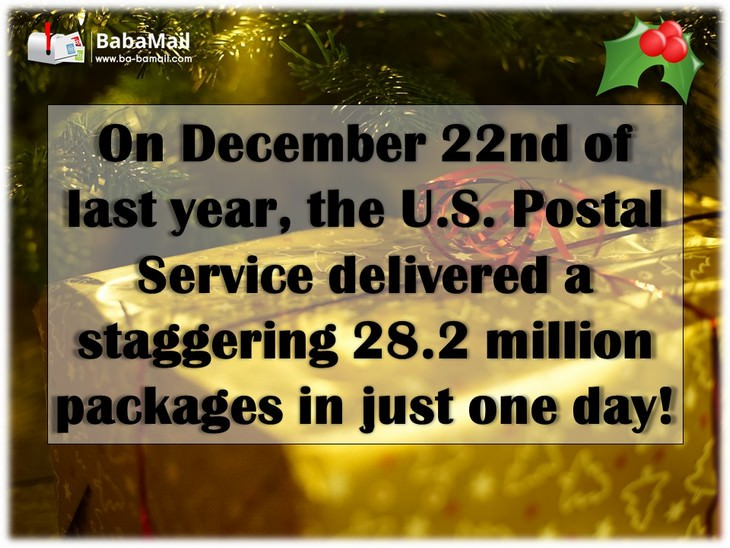 Christmas Trivia Facts.Xmas Trivia 12 Merry Interesting Festive Facts Baba