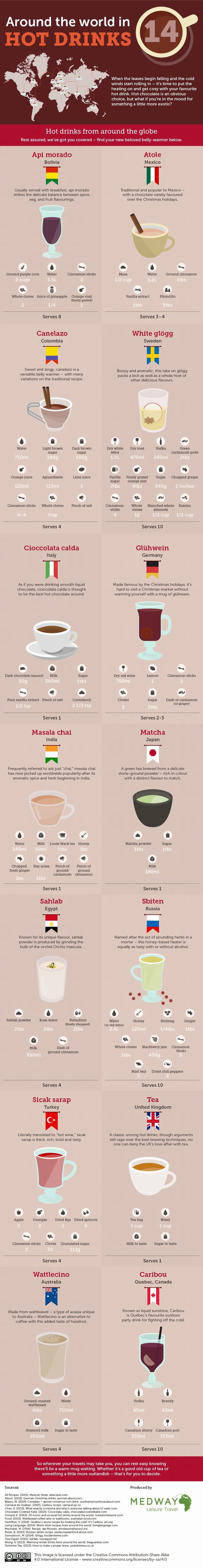 14 Traditional Hot Drinks from Around the World You Have to Try