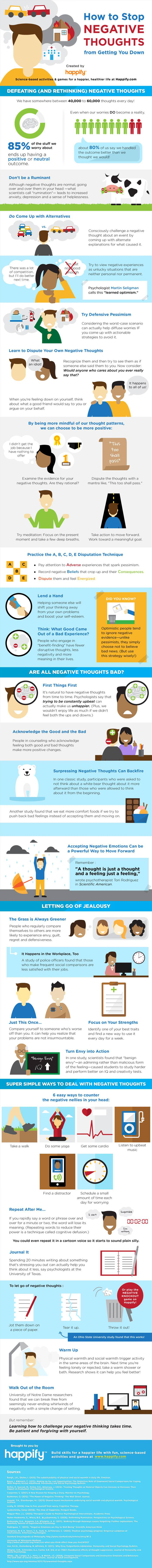 infographic stop negative thouoghts