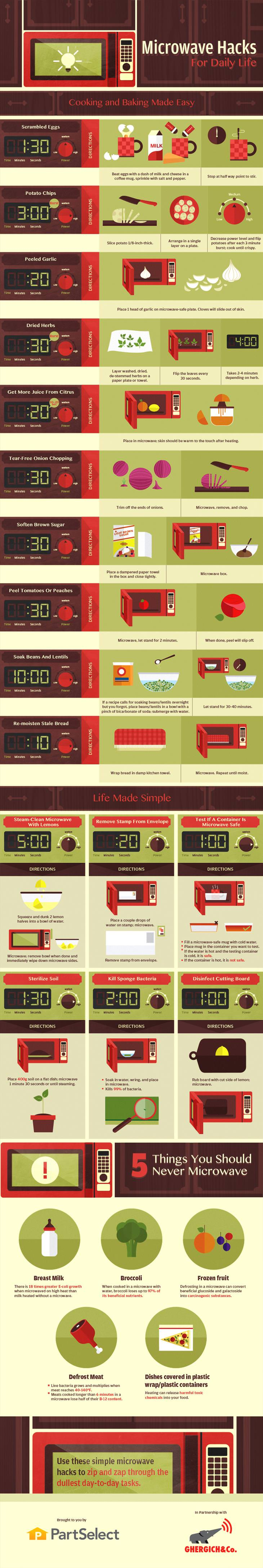 microwave tips infographic