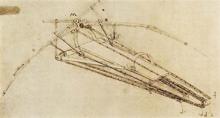 inventions of da vinci