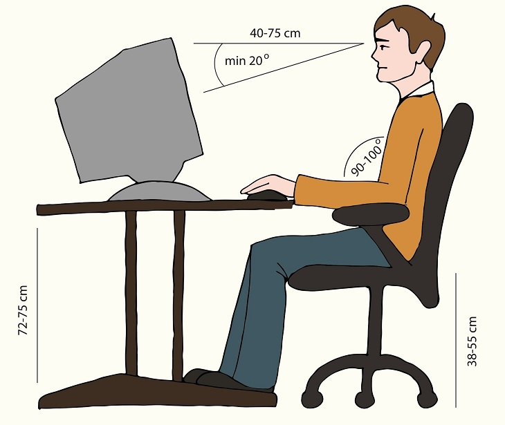 computer position