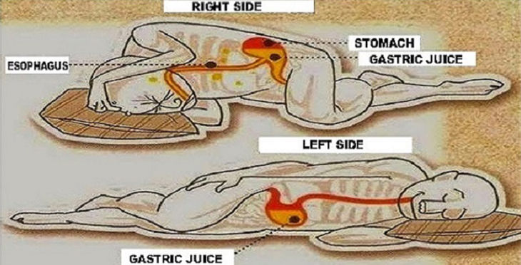 6 Great Reasons To Sleep On Your Left Side Health