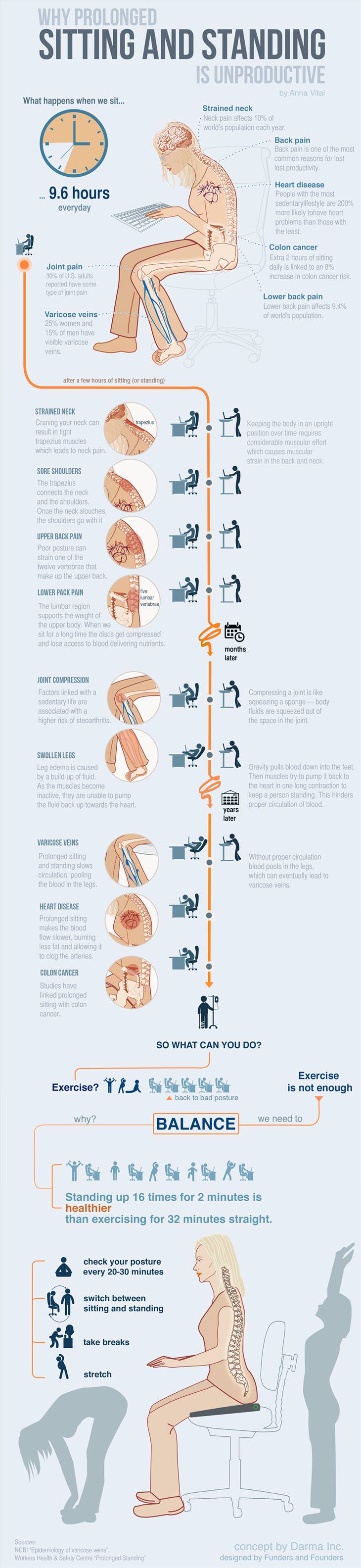 health, posture, sitting, standing, infographic