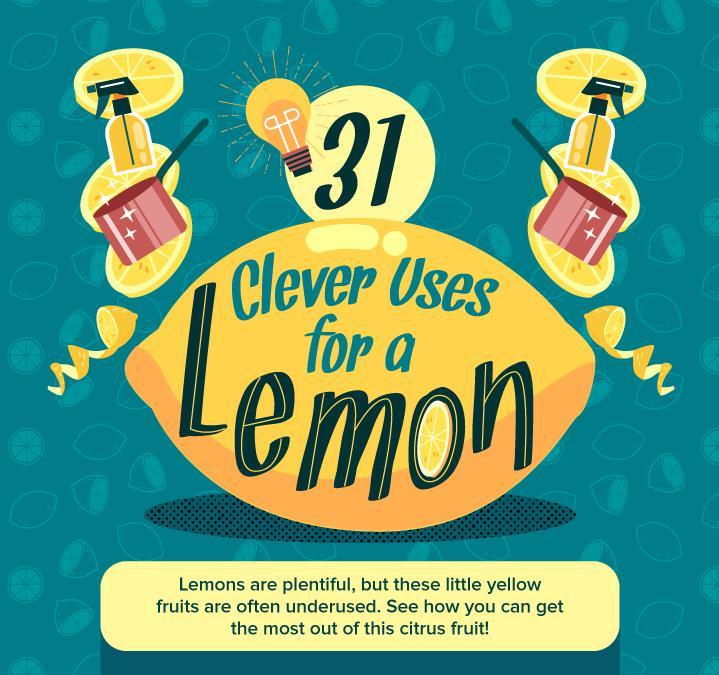 lemon infographic