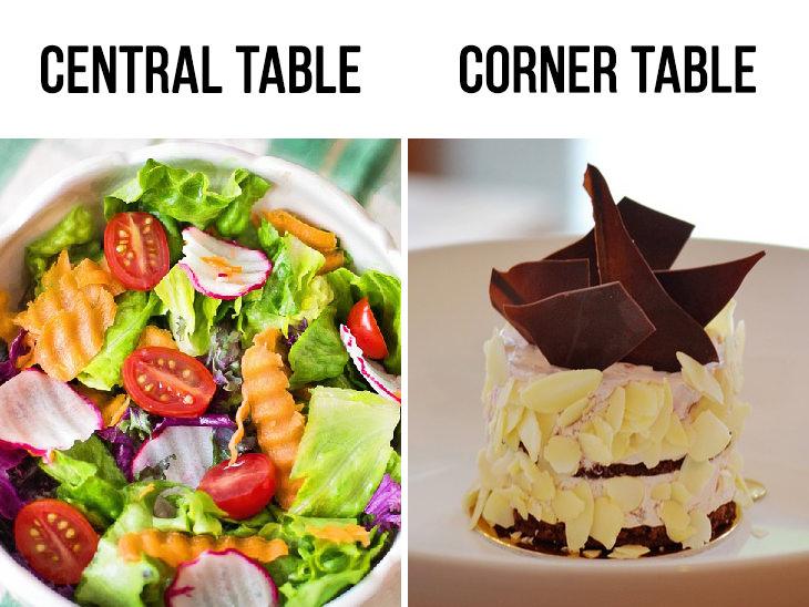 restaurant-tricks