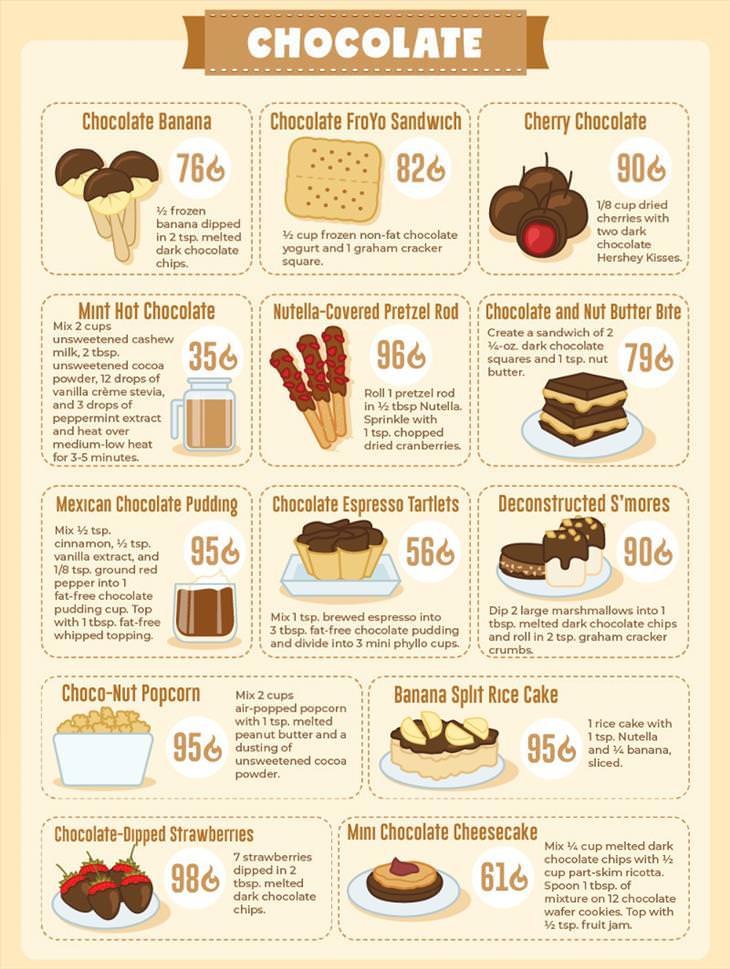 healthy snacks inforgraph